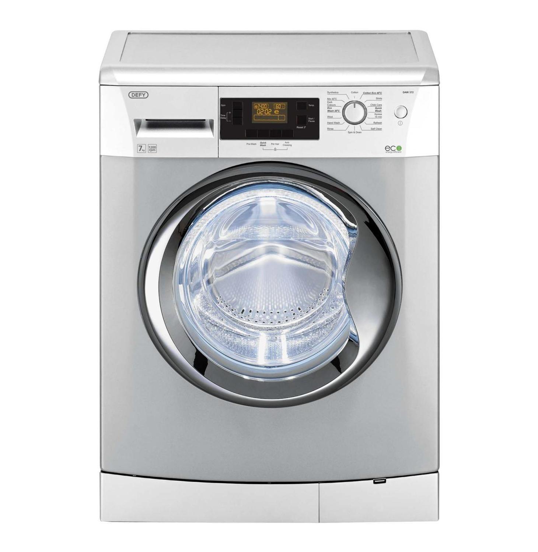 efficient washing machine